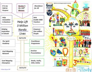 goal-mapping